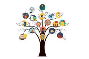 κοινωνικές - επαγγελματικές - δεξιότητες - career development - Ειρήνη Ανδριώτη